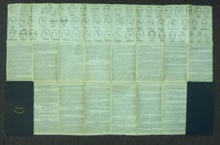 Newcomb's Graphochart of Character Analysis. The Scientific Analysis of Men and Women by a Simple and Practical Method.