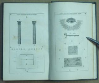 The Templars' Chart or Hieroglyphic Monitor; Containing All the Emblems and Hieroglyphics Explained in the Valiant and Magnanimous Orders of Knights of the Red Cross ; Knights Templars ; and Knights of Malta: Designed and duly arranged, agreeable to the mode of work and lecturing. With a Supplement Containing the Thirty Ineffable Degrees with their illustrations; to which are added lessons, exhortations, prayers, charges, songs, etc...
